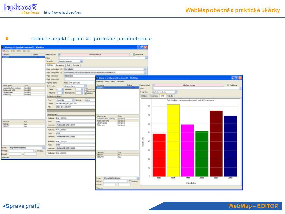 WebMap – EDITOR WebMap obecně a praktické ukázky http://www.hydrosoft.eu definice objektu grafu vč.