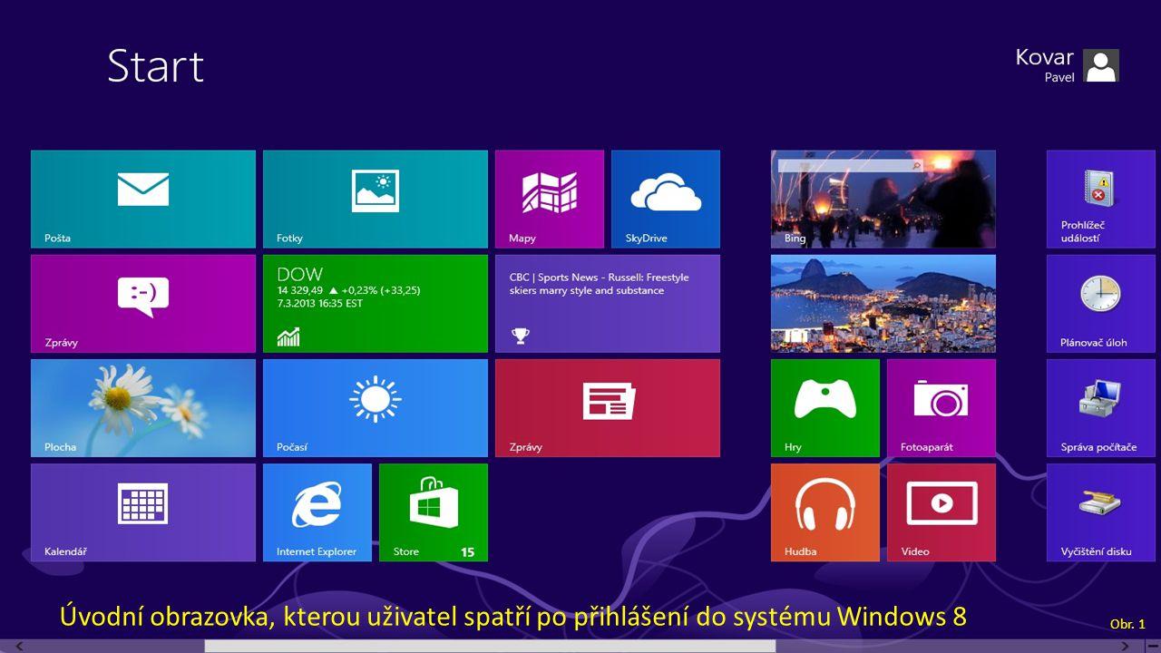 Obr. 1 Úvodní obrazovka, kterou uživatel spatří po přihlášení do systému Windows 8