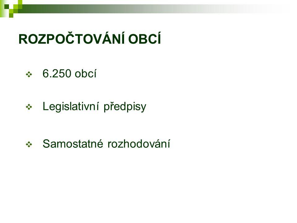 ROZPOČTOVÁNÍ OBCÍ  6.250 obcí  Legislativní předpisy  Samostatné rozhodování