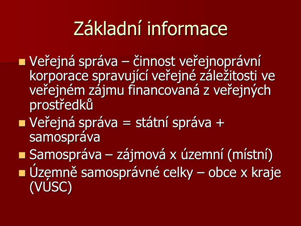 Základní informace Veřejná správa – činnost veřejnoprávní korporace spravující veřejné záležitosti ve veřejném zájmu financovaná z veřejných prostředků Veřejná správa – činnost veřejnoprávní korporace spravující veřejné záležitosti ve veřejném zájmu financovaná z veřejných prostředků Veřejná správa = státní správa + samospráva Veřejná správa = státní správa + samospráva Samospráva – zájmová x územní (místní) Samospráva – zájmová x územní (místní) Územně samosprávné celky – obce x kraje (VÚSC) Územně samosprávné celky – obce x kraje (VÚSC)