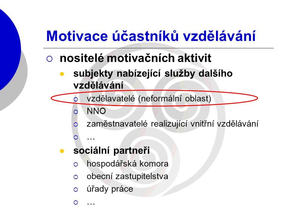 Motivace účastníků vzdělávání  nositelé motivačních aktivit subjekty nabízející služby dalšího vzdělávání  vzdělavatelé (neformální oblast)  NNO 
