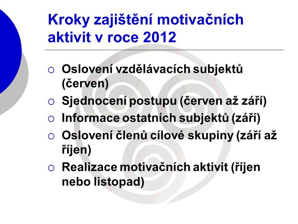 Kroky zajištění motivačních aktivit v roce 2012  Oslovení vzdělávacích subjektů (červen)  Sjednocení postupu (červen až září)  Informace ostatních