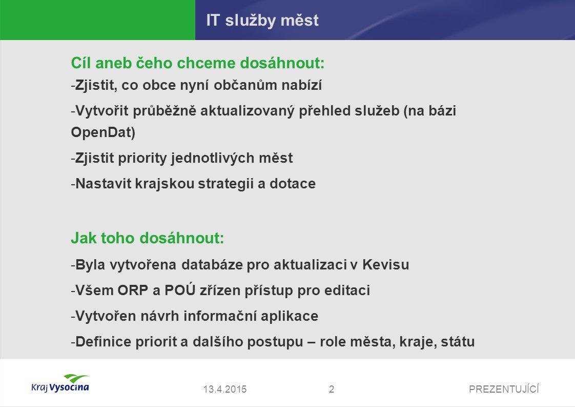 PREZENTUJÍCÍ213.4.2015 IT služby měst Cíl aneb čeho chceme dosáhnout: -Zjistit, co obce nyní občanům nabízí -Vytvořit průběžně aktualizovaný přehled služeb (na bázi OpenDat) -Zjistit priority jednotlivých měst -Nastavit krajskou strategii a dotace Jak toho dosáhnout: -Byla vytvořena databáze pro aktualizaci v Kevisu -Všem ORP a POÚ zřízen přístup pro editaci -Vytvořen návrh informační aplikace -Definice priorit a dalšího postupu – role města, kraje, státu