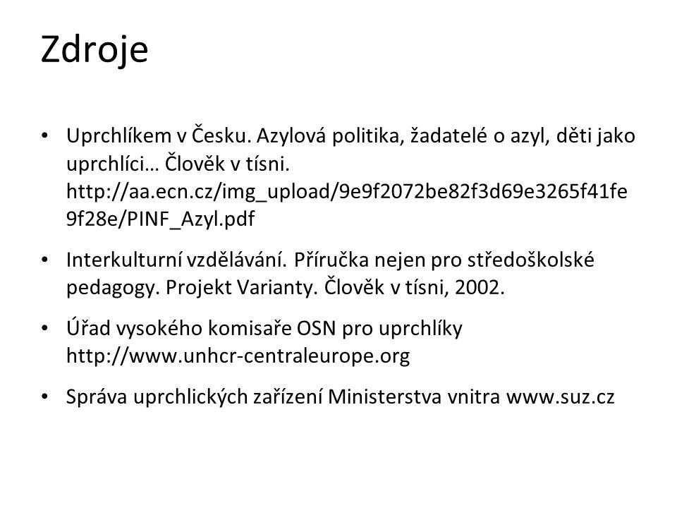 Zdroje Uprchlíkem v Česku. Azylová politika, žadatelé o azyl, děti jako uprchlíci… Člověk v tísni. http://aa.ecn.cz/img_upload/9e9f2072be82f3d69e3265f
