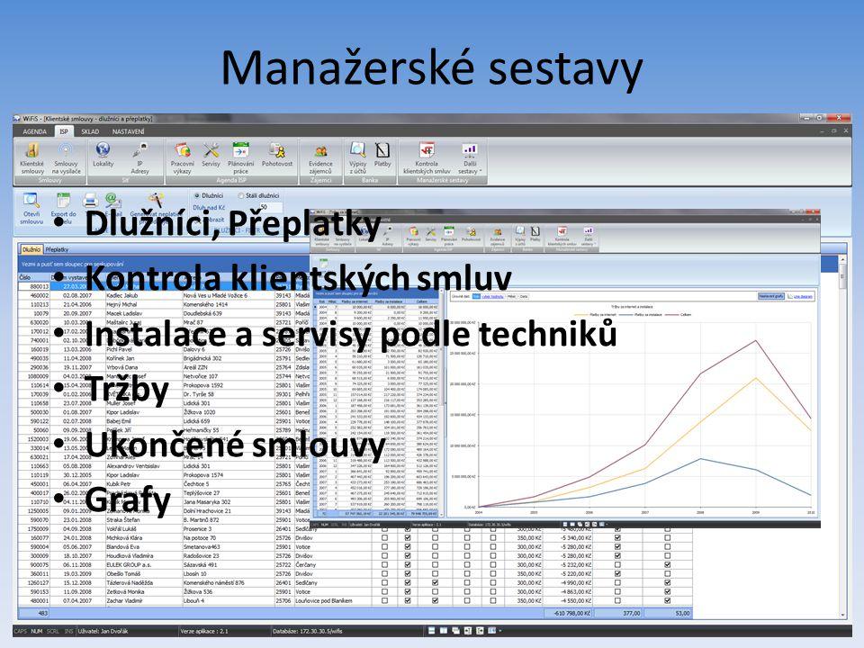 Manažerské sestavy Dlužníci, Přeplatky Kontrola klientských smluv Instalace a servisy podle techniků Tržby Ukončené smlouvy Grafy