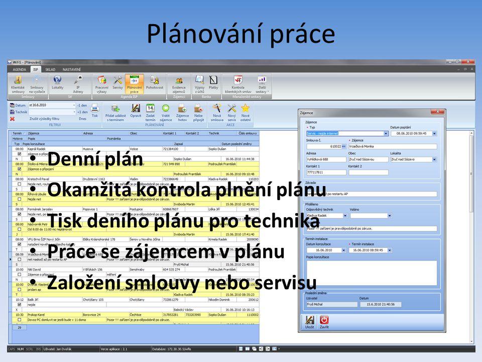 Plánování práce Denní plán Okamžitá kontrola plnění plánu Tisk deního plánu pro technika Práce se zájemcem v plánu Založení smlouvy nebo servisu