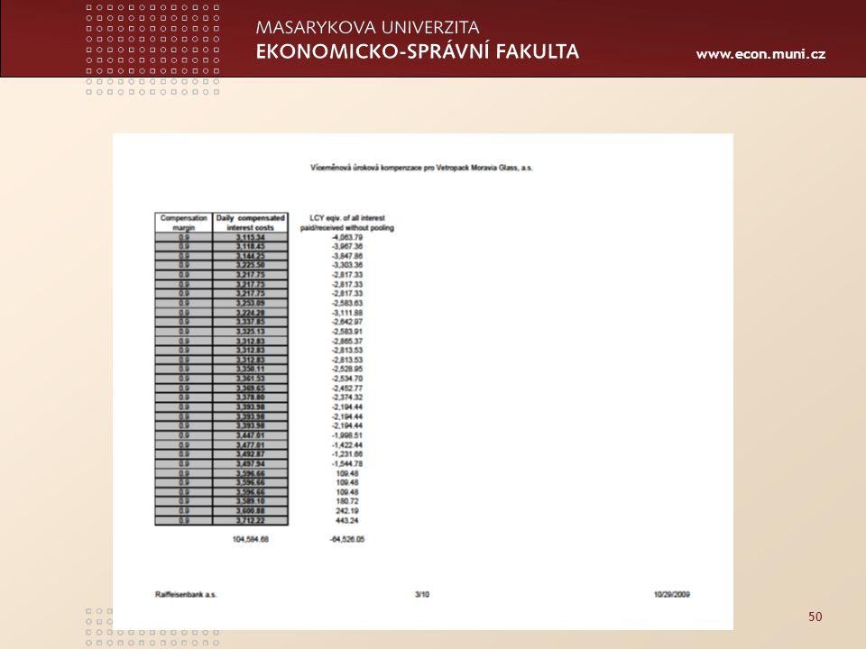 www.econ.muni.cz Bankovnictví 2 Krajíček50