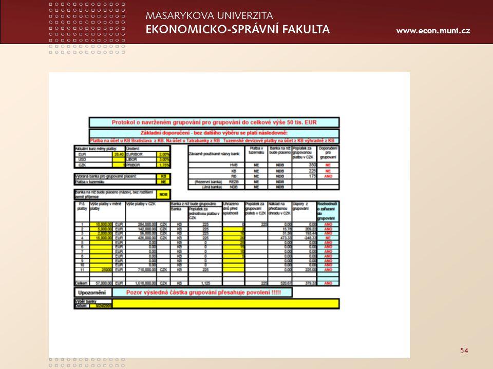 www.econ.muni.cz Bankovnictví 2 Krajíček54