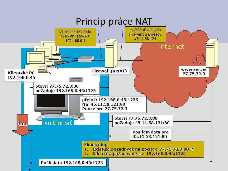 Princip práce NAT internet vnitřní síť otevři 77.75.72.3:80 požaduje 192.168.0.45:1225 Firewall (s NAT) přelož: 192.168.0.45:1225 Na 45.11.58.121:80 Pouze pro 77.75.72.3 www server 77.75.72.3 otevři 77.75.72.3:80 požaduje 45.11.58.121:80 Posílám data pro 45.11.58.121:80 Zkontroluj: 1.Existuje požadavek na počítač 77.75.72.3:80 .