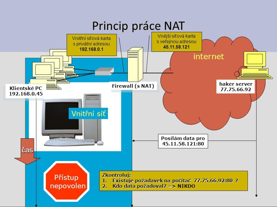Princip práce NAT internet Vnitřní síť haker server 77.75.66.92 Posílám data pro 45.11.58.121:80 čas Přístup nepovolen Firewall (s NAT) Vnitřní síťová karta s privátní adresou 192.168.0.1 Vnější síťová karta s veřejnou adresou 45.11.58.121 Klientské PC 192.168.0.45 Klientské PC 192.168.0.45 Zkontroluj: 1.Existuje požadavek na počítač 77.75.66.92:80 .