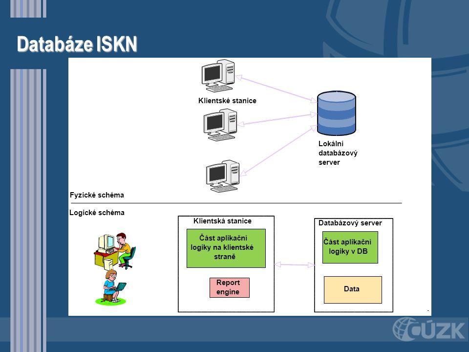 Databáze ISKN Klientská stanice Databázový server Lokální databázový server Část aplikační logiky v DB Data Část aplikační logiky na klientské straně