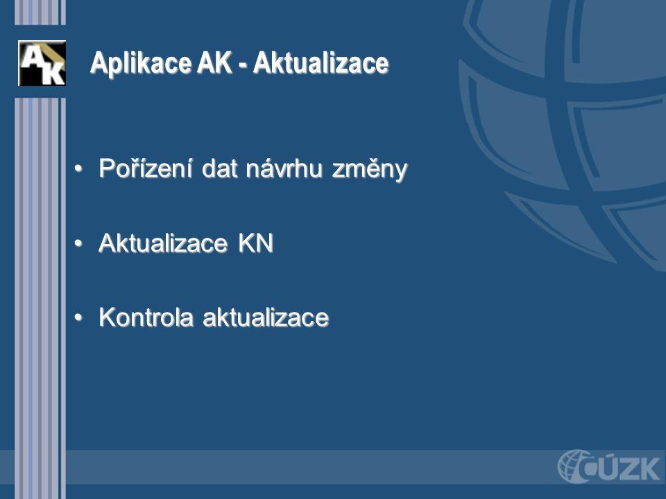 Aplikace AK - Aktualizace Pořízení dat návrhu změnyPořízení dat návrhu změny Aktualizace KNAktualizace KN Kontrola aktualizaceKontrola aktualizace