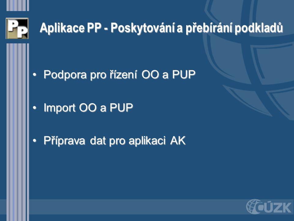Aplikace PP - Poskytování a přebírání podkladů Podpora pro řízení OO a PUPPodpora pro řízení OO a PUP Import OO a PUPImport OO a PUP Příprava dat pro