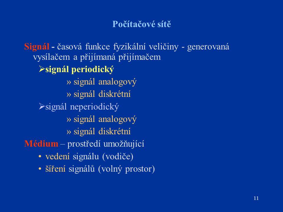 11 Počítačové sítě Signál - časová funkce fyzikální veličiny - generovaná vysílačem a přijímaná přijímačem  signál periodický »signál analogový »signál diskrétní  signál neperiodický »signál analogový »signál diskrétní Médium – prostředí umožňující vedení signálu (vodiče) šíření signálů (volný prostor)