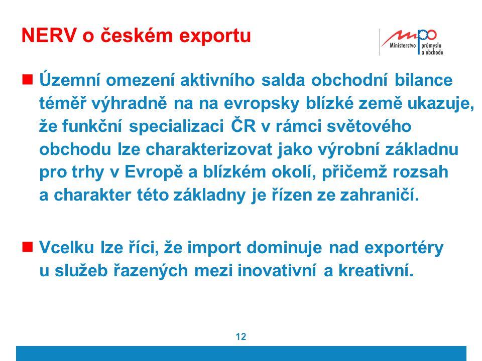 12 NERV o českém exportu Územní omezení aktivního salda obchodní bilance téměř výhradně na na evropsky blízké země ukazuje, že funkční specializaci ČR v rámci světového obchodu lze charakterizovat jako výrobní základnu pro trhy v Evropě a blízkém okolí, přičemž rozsah a charakter této základny je řízen ze zahraničí.