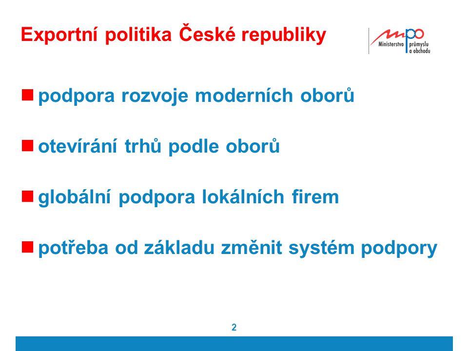 2 Exportní politika České republiky podpora rozvoje moderních oborů otevírání trhů podle oborů globální podpora lokálních firem potřeba od základu změnit systém podpory