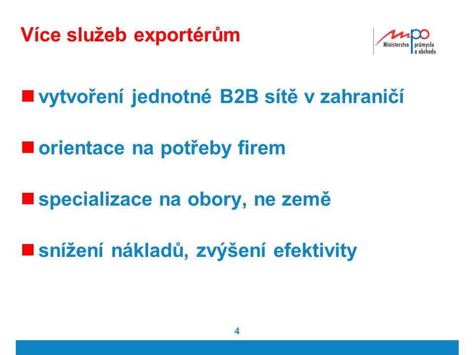 4 Více služeb exportérům vytvoření jednotné B2B sítě v zahraničí orientace na potřeby firem specializace na obory, ne země snížení nákladů, zvýšení efektivity