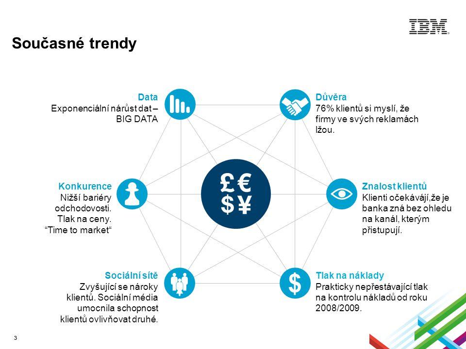 Současné trendy 3 Sociální sítě Zvyšující se nároky klientů.