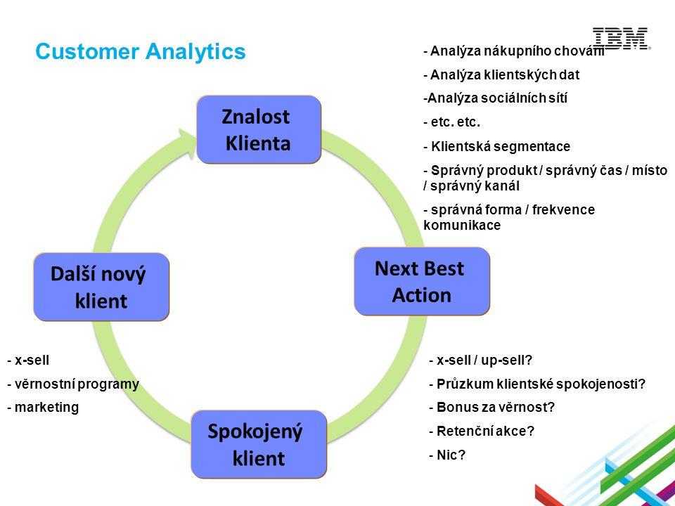 Analyze Plan & Prepare Execute Evaluate - Analýza nákupního chování - Analýza klientských dat -Analýza sociálních sítí - etc.