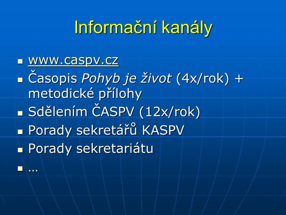 Informační kanály www.caspv.cz www.caspv.cz www.caspv.cz Časopis Pohyb je život (4x/rok) + metodické přílohy Časopis Pohyb je život (4x/rok) + metodic