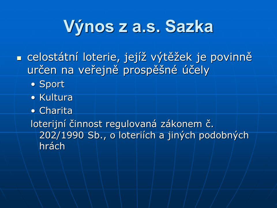Výnos z a.s. Sazka celostátní loterie, jejíž výtěžek je povinně určen na veřejně prospěšné účely celostátní loterie, jejíž výtěžek je povinně určen na