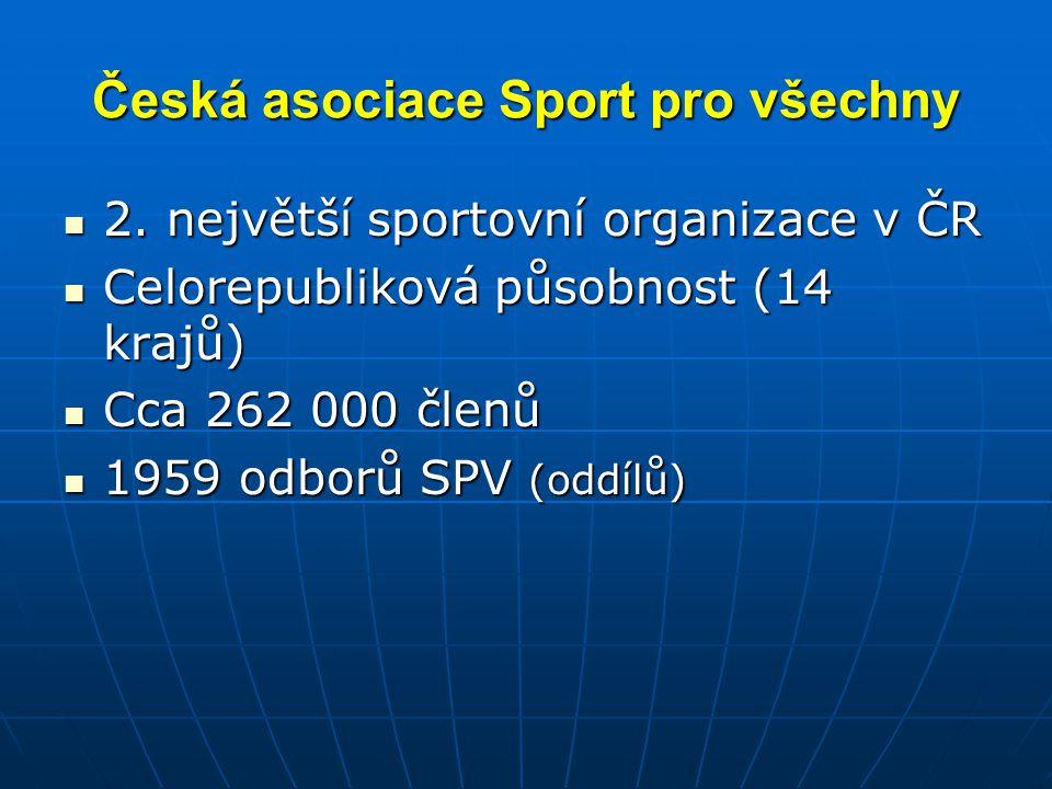 Česká asociace Sport pro všechny 2. největší sportovní organizace v ČR 2. největší sportovní organizace v ČR Celorepubliková působnost (14 krajů) Celo