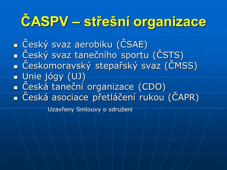 ČASPV – střešní organizace Český svaz aerobiku (ČSAE) Český svaz aerobiku (ČSAE) Český svaz tanečního sportu (ČSTS) Český svaz tanečního sportu (ČSTS)