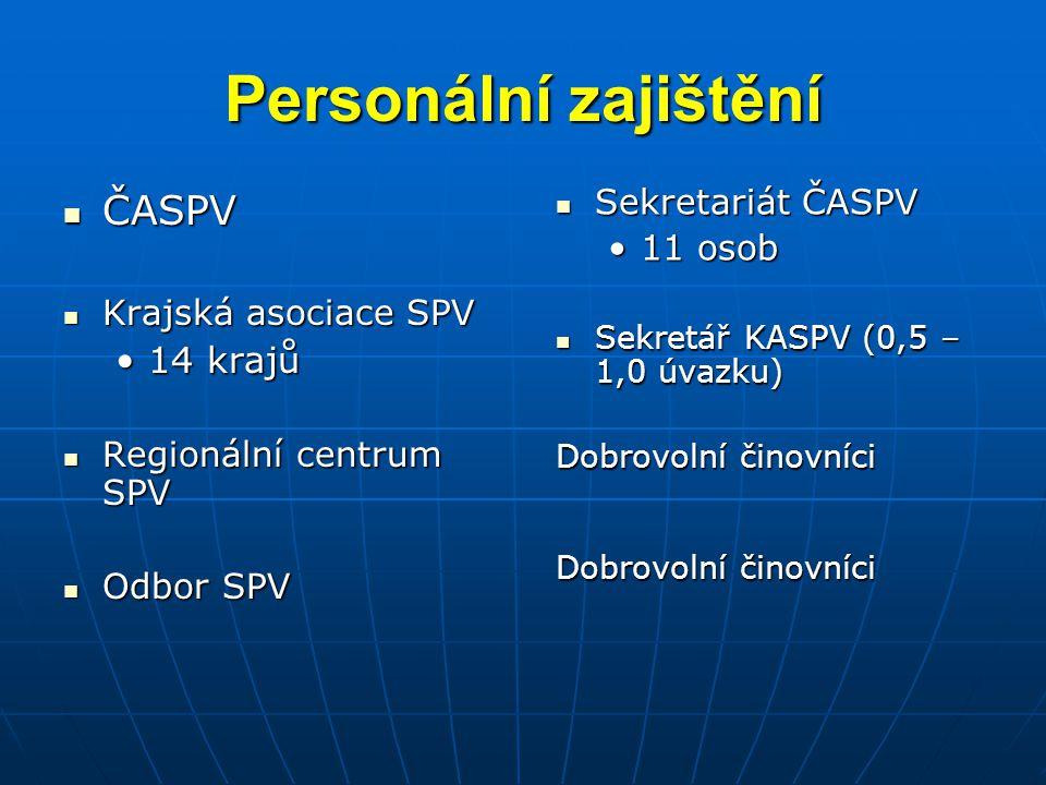 Personální zajištění ČASPV ČASPV Krajská asociace SPV Krajská asociace SPV 14 krajů14 krajů Regionální centrum SPV Regionální centrum SPV Odbor SPV Od