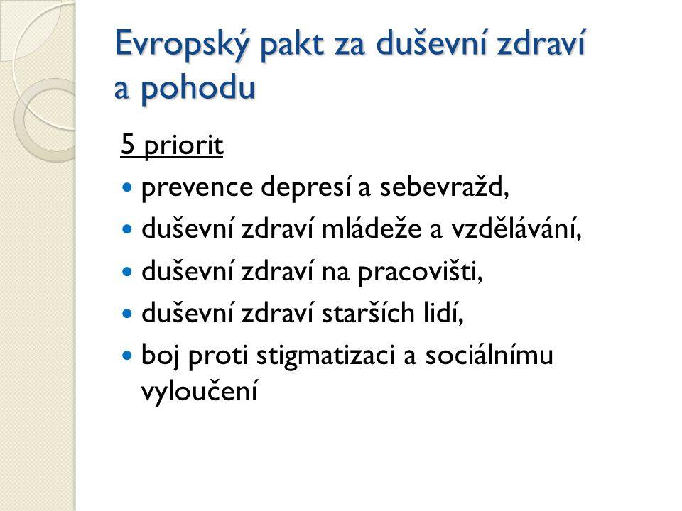 Evropský pakt za duševní zdraví a pohodu 5 priorit prevence depresí a sebevražd, duševní zdraví mládeže a vzdělávání, duševní zdraví na pracovišti, duševní zdraví starších lidí, boj proti stigmatizaci a sociálnímu vyloučení