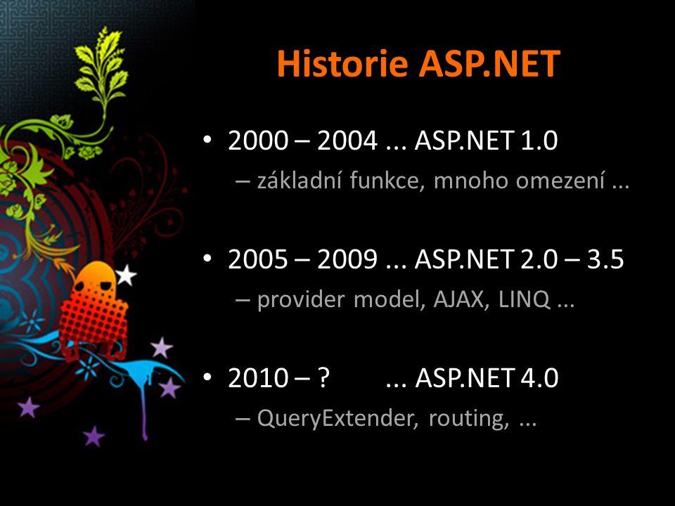 Historie ASP.NET 2000 – 2004... ASP.NET 1.0 – základní funkce, mnoho omezení...