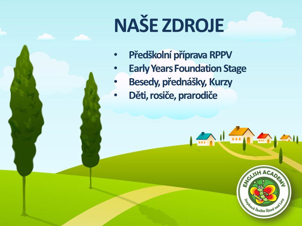 NAŠE ZDROJE Předškolní příprava RPPV Early Years Foundation Stage Besedy, přednášky, Kurzy Děti, rosiče, prarodiče