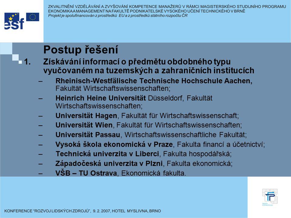 Postup řešení 1.Získávání informací o předmětu obdobného typu vyučovaném na tuzemských a zahraničních institucích –Rheinisch-Westfälische Technische H