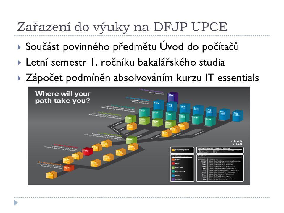 Zařazení do výuky na DFJP UPCE  Součást povinného předmětu Úvod do počítačů  Letní semestr 1. ročníku bakalářského studia  Zápočet podmíněn absolvo