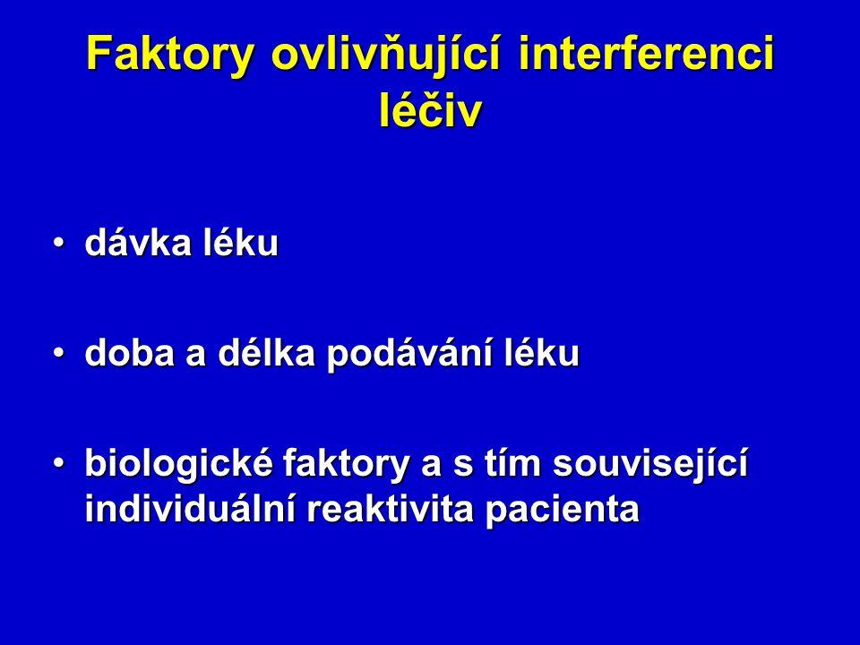 Faktory ovlivňující interferenci léčiv dávka lékudávka léku doba a délka podávání lékudoba a délka podávání léku biologické faktory a s tím související individuální reaktivita pacientabiologické faktory a s tím související individuální reaktivita pacienta