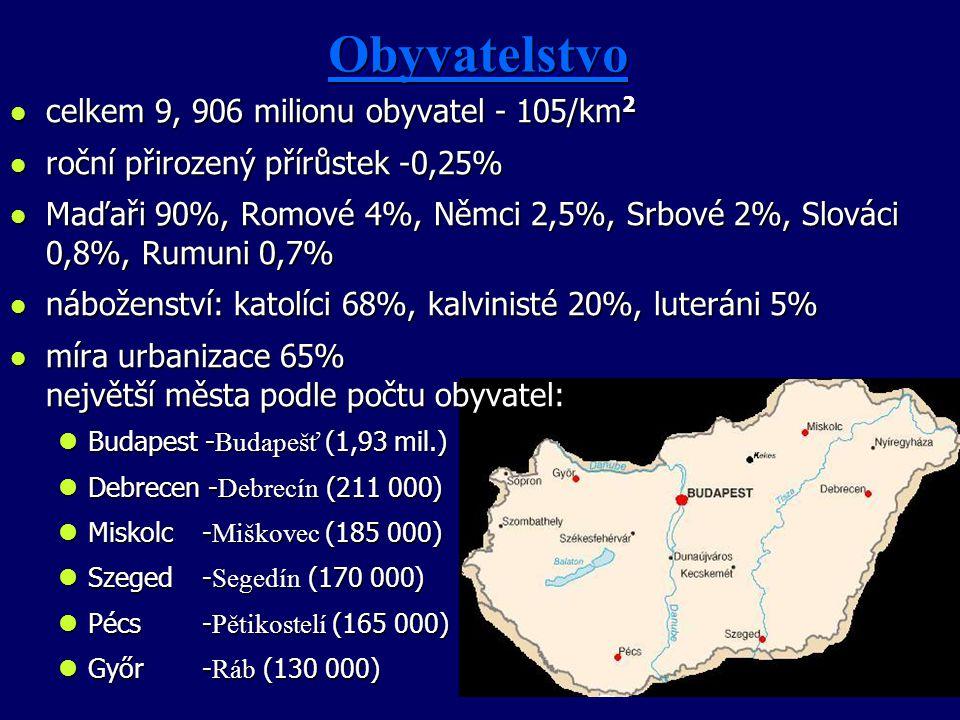 ObyvatelstvoObyvatelstvo l celkem 9, 906 milionu obyvatel - 105/km 2 l roční přirozený přírůstek -0,25% l Maďaři 90%, Romové 4%, Němci 2,5%, Srbové 2%