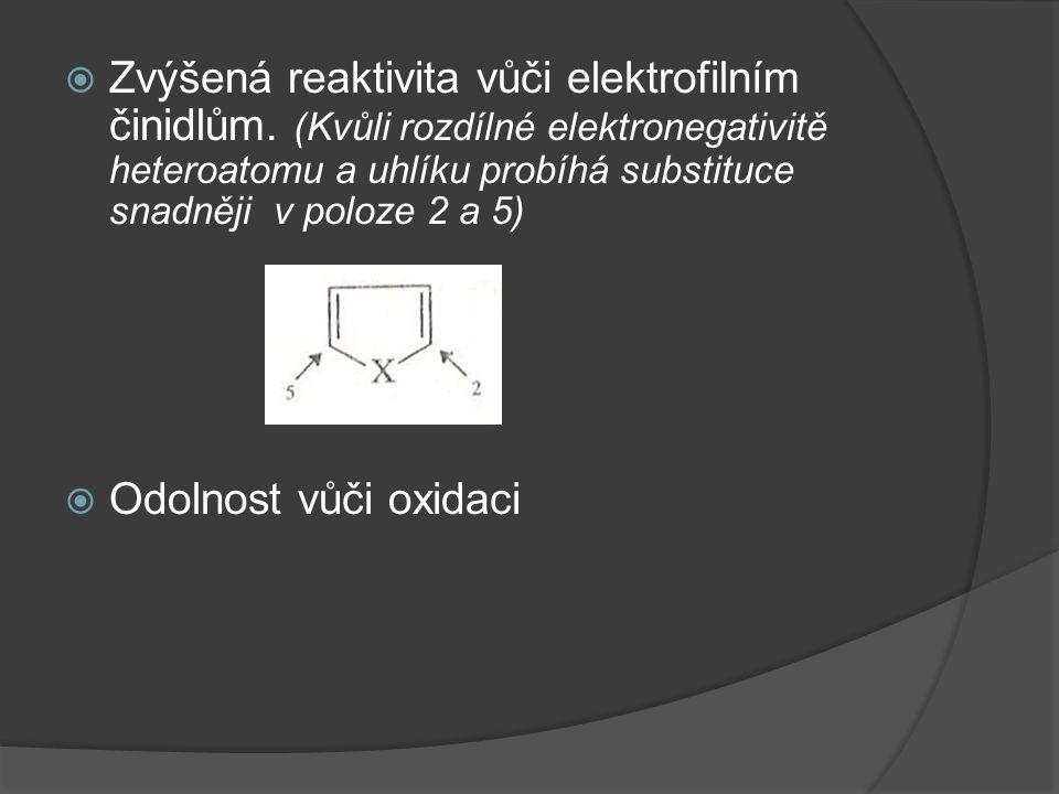  Zvýšená reaktivita vůči elektrofilním činidlům. (Kvůli rozdílné elektronegativitě heteroatomu a uhlíku probíhá substituce snadněji v poloze 2 a 5) 