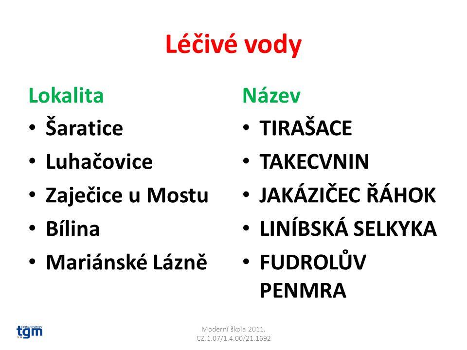 Řešení ŠARATICE VINCENTKA ZAJEČICKÁ HOŘKÁ BÍLINSKÁ KYSELKA RUDOLFŮV PRAMEN Moderní škola 2011, CZ.1.07/1.4.00/21.1692