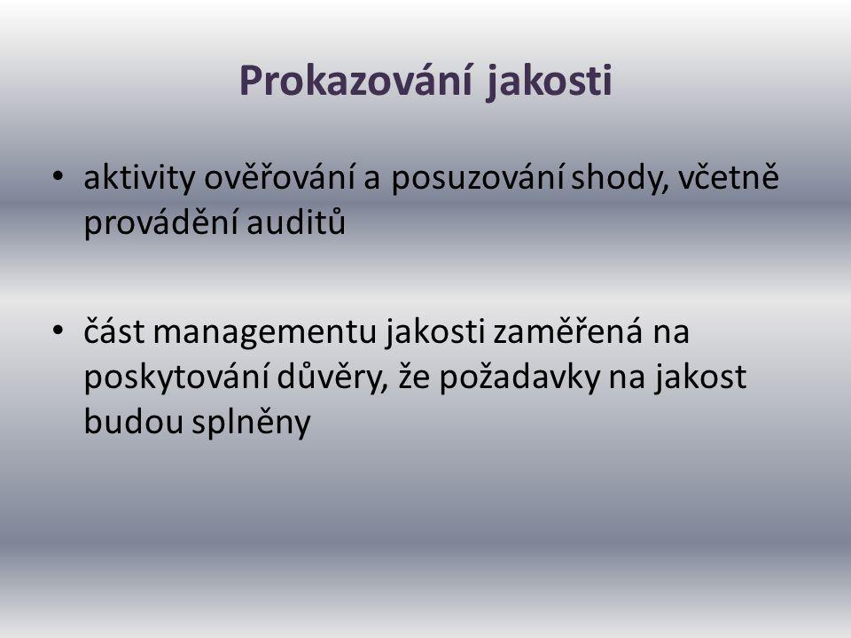 Prokazování jakosti aktivity ověřování a posuzování shody, včetně provádění auditů část managementu jakosti zaměřená na poskytování důvěry, že požadav