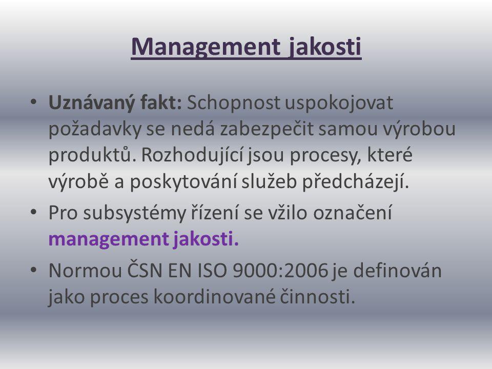Management jakosti Uznávaný fakt: Schopnost uspokojovat požadavky se nedá zabezpečit samou výrobou produktů. Rozhodující jsou procesy, které výrobě a
