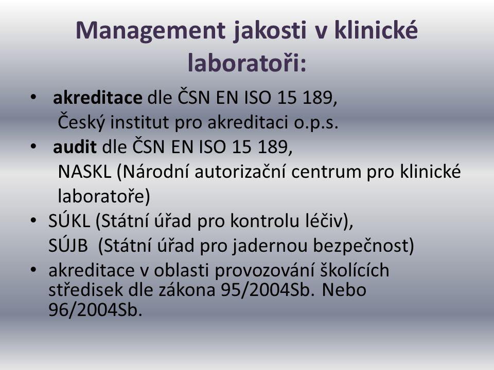 Management jakosti v klinické laboratoři: akreditace dle ČSN EN ISO 15 189, Český institut pro akreditaci o.p.s. audit dle ČSN EN ISO 15 189, NASKL (N