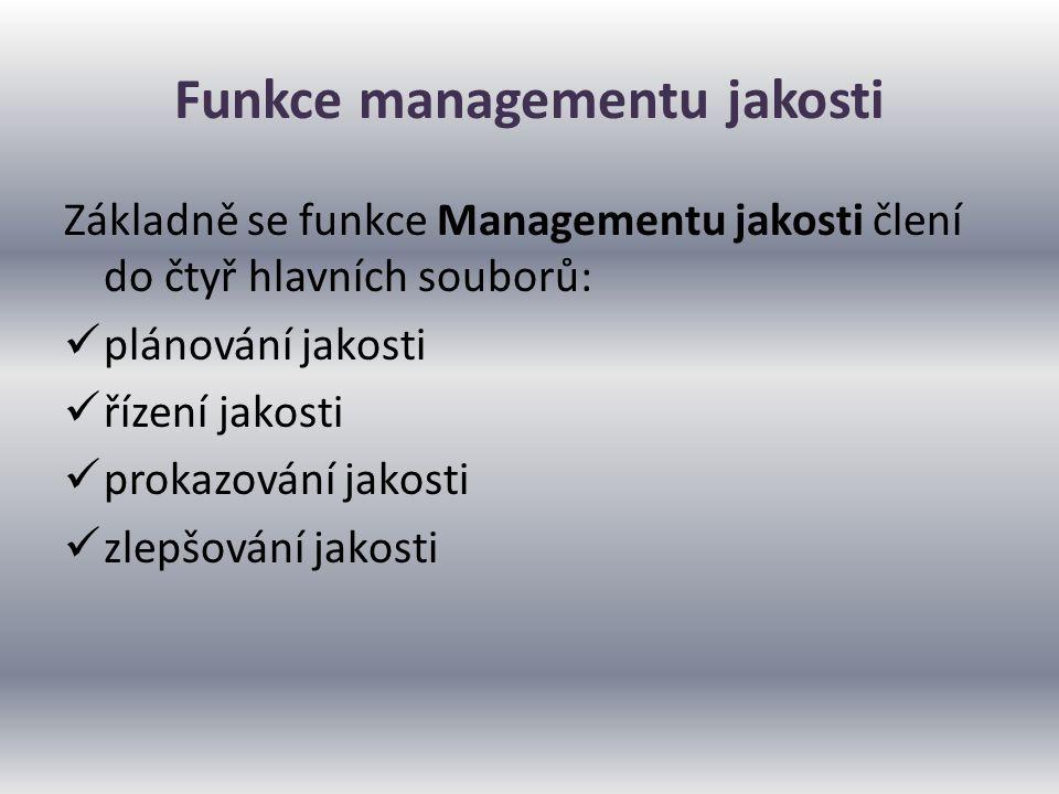 Funkce managementu jakosti Základně se funkce Managementu jakosti člení do čtyř hlavních souborů: plánování jakosti řízení jakosti prokazování jakosti