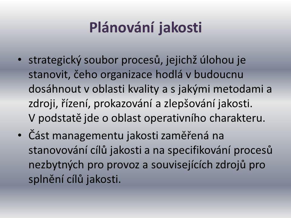 Plánování jakosti strategický soubor procesů, jejichž úlohou je stanovit, čeho organizace hodlá v budoucnu dosáhnout v oblasti kvality a s jakými meto