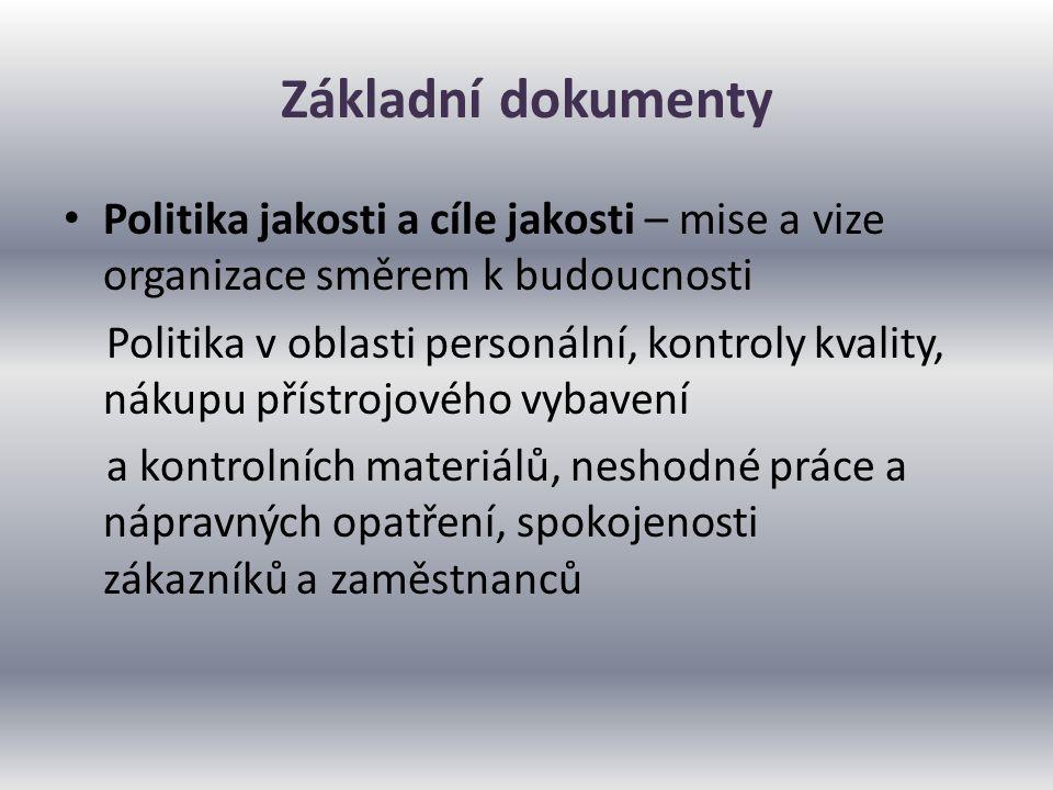 Základní dokumenty Politika jakosti a cíle jakosti – mise a vize organizace směrem k budoucnosti Politika v oblasti personální, kontroly kvality, náku