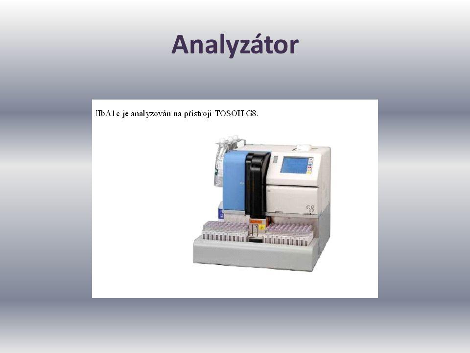 Analyzátor