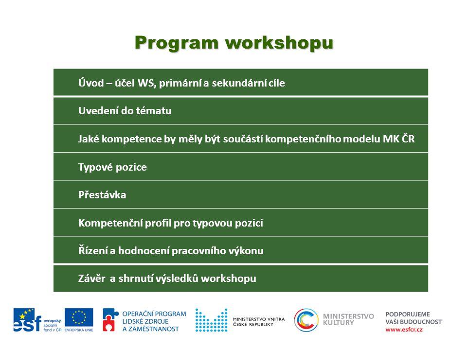 Program workshopu Úvod – účel WS, primární a sekundární cíle Uvedení do tématu Jaké kompetence by měly být součástí kompetenčního modelu MK ČR Typové