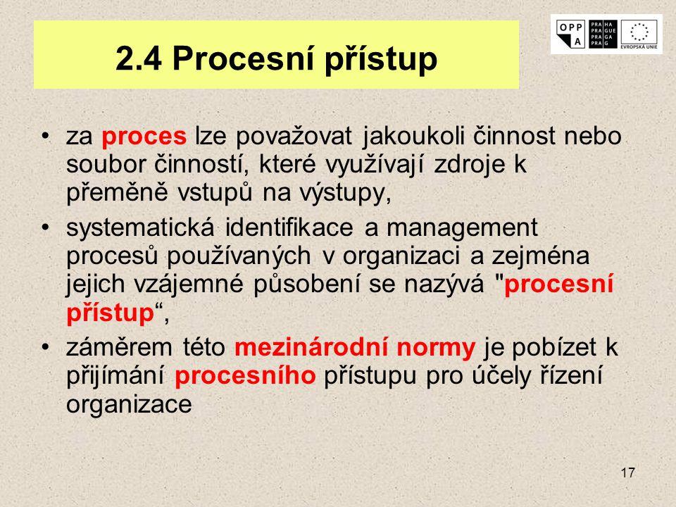 17 2.4 Procesní přístup za proces lze považovat jakoukoli činnost nebo soubor činností, které využívají zdroje k přeměně vstupů na výstupy, systematic
