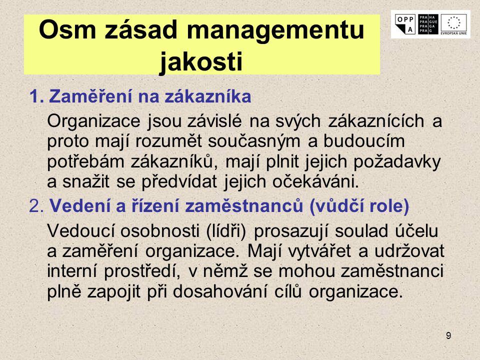 9 Osm zásad managementu jakosti 1. Zaměření na zákazníka Organizace jsou závislé na svých zákaznících a proto mají rozumět současným a budoucím potřeb