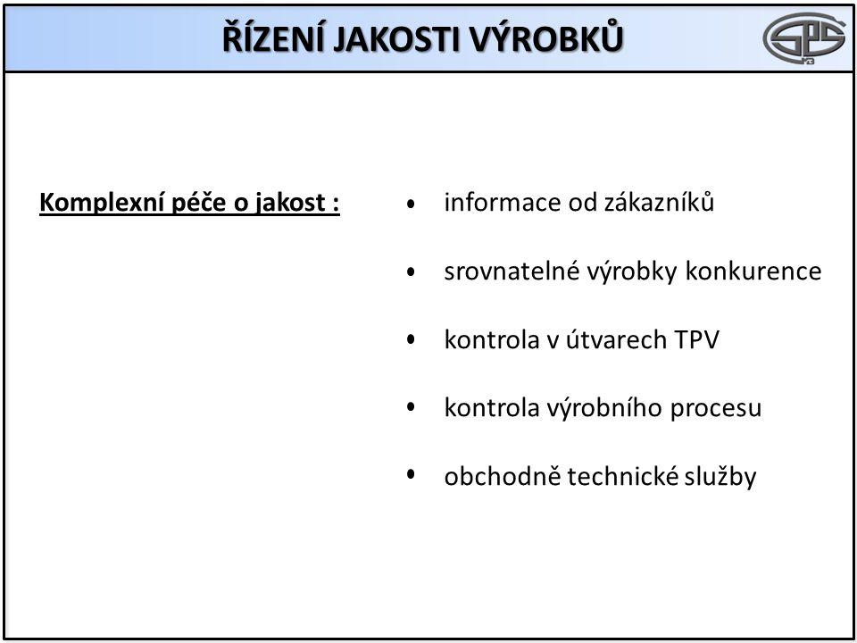 ŘÍZENÍ JAKOSTI VÝROBKŮ Komplexní péče o jakost :informace od zákazníků srovnatelné výrobky konkurence kontrola v útvarech TPV kontrola výrobního proce