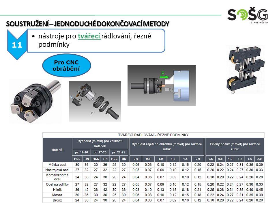 SOUSTRUŽENÍ – JEDNODUCHÉ DOKONČOVACÍ METODY 11 nástroje pro tvářecí rádlování, řezné podmínky Pro CNC obrábění