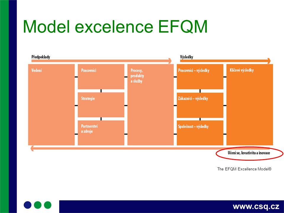 Model excelence EFQM The EFQM Excellence Model®